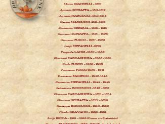 lista sindaci di mondragone